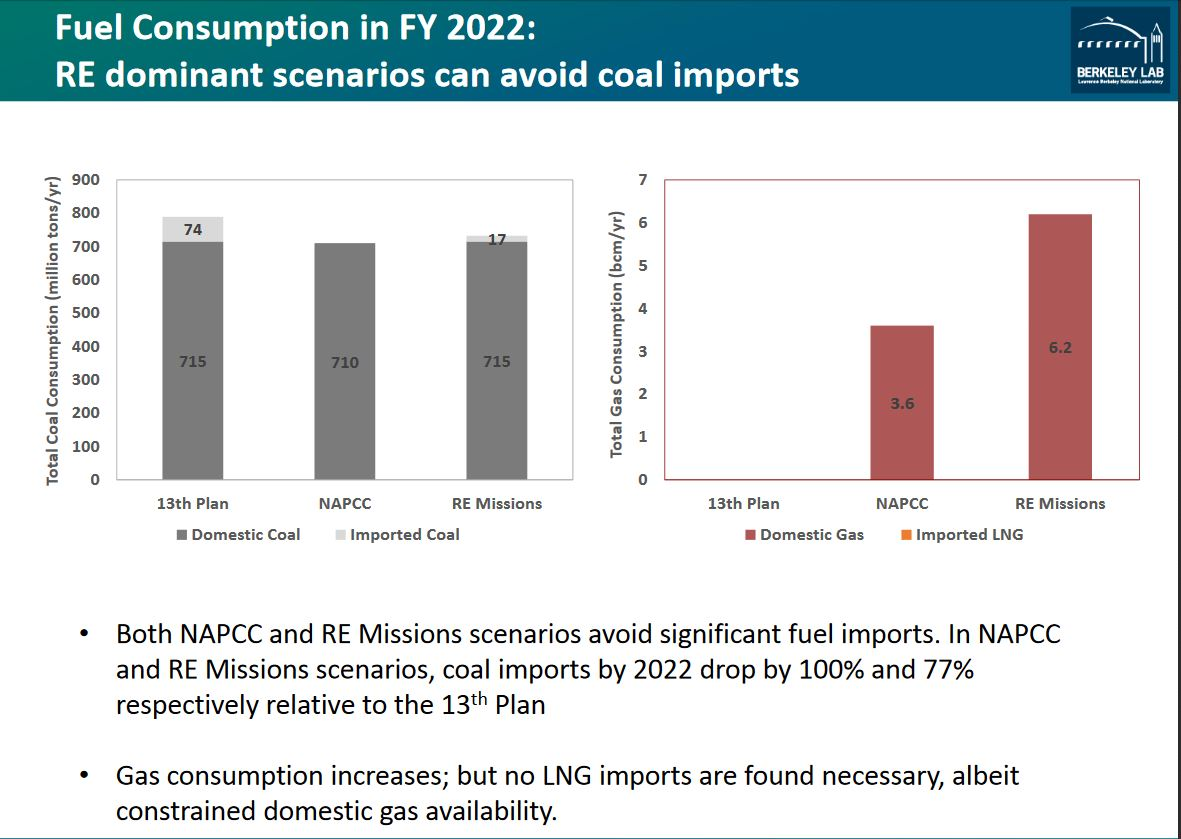 Avoiding Coal Imports Slide